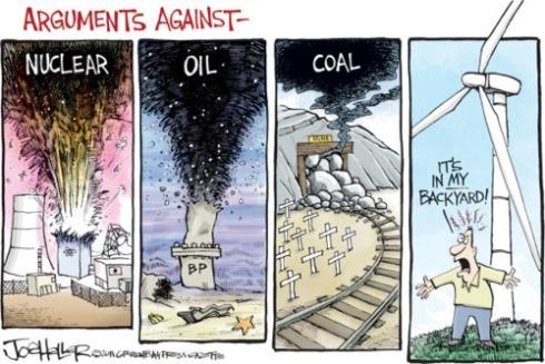 Energia fosil